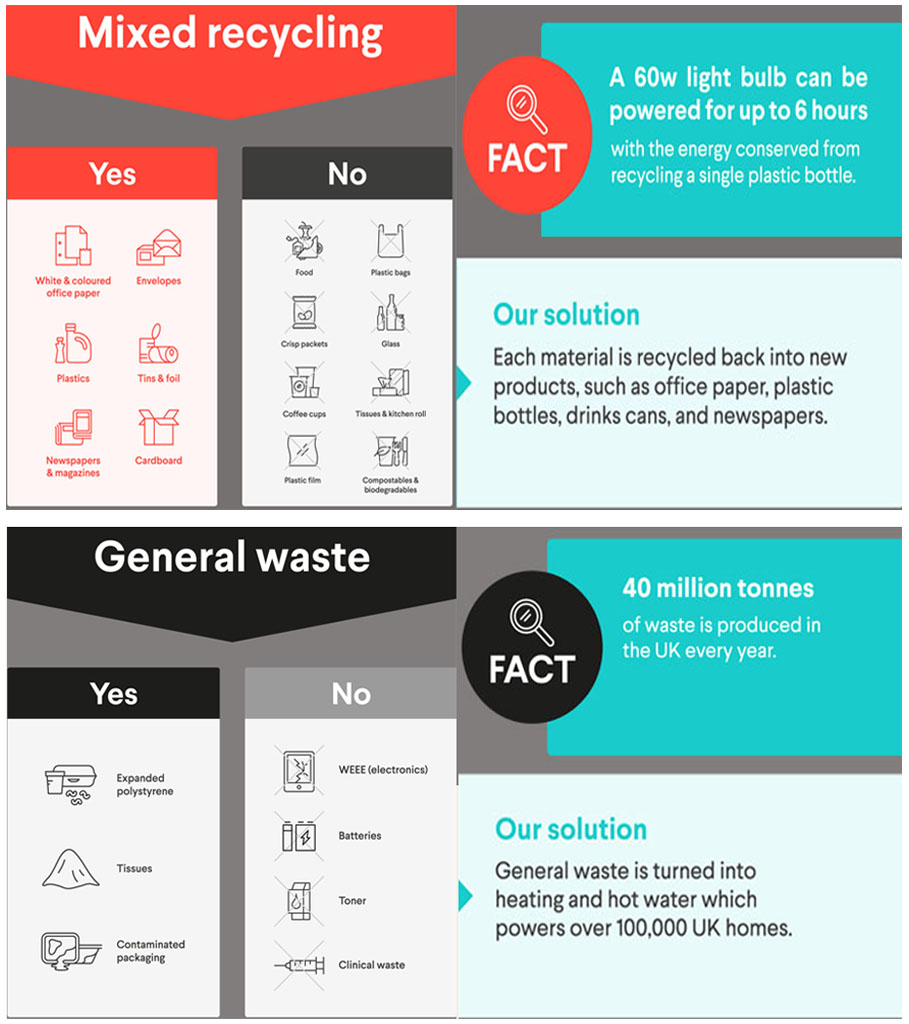 recycling and general waste collection