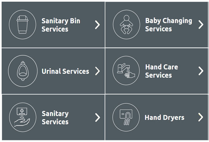 why ecoserve for your washrooms